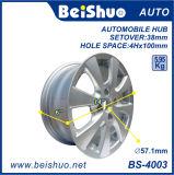 A liga de alumínio orlara as rodas para após o mercado