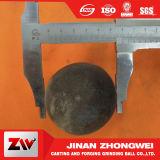 Material geschmiedete reibende Tausendstel-Kugel des Bergbau-B2