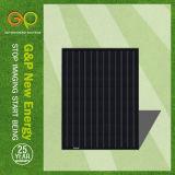 TUV IECの証明書が付いている195Wモノクリスタル太陽電池パネル