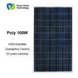 Las células panel de energía solar de 100 W de potencia solar flexible en Venta