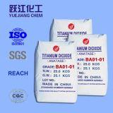 Dióxido de titanio de alta calidad (BA01-01) con el precio bajo