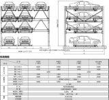 Автомобиль Ce системы стоянкы автомобилей аттестованный ISO вертикальный роторный франтовской