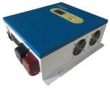 Inversor de alta frecuencia 1kVA-3kVA de la prioridad de las cañerías para el uso casero