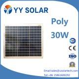 El panel solar polivinílico 30W del precio bajo de la eficacia alta
