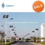 최신 판매 제조자에서 쉬운 통합 태양 가로등 60W