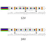 Streifen-Licht der RGB-5060 flexibles Strip-30 LEDs/M LED Leistungs-