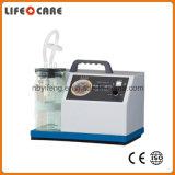 中国の工場販売の病院の電気痰の吸引装置