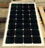 Flexibler Sonnenkollektor 2017 heißer verkaufender gute Qualitäts-RV-Marine100w