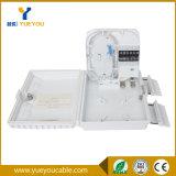 配電箱8のファイバーケーブルの光学端子箱