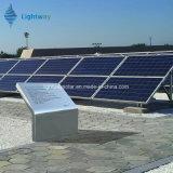 Classificare una poli cella di PV del comitato solare di qualità 300 W dalla fabbrica