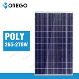 Comitato di Morego PV (celle)/prodotto solari 250W - 270W poli