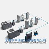 Generatore dell'ossigeno di Psa con il sistema dell'imbottigliamento