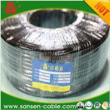 Câble d'alimentation avec l'écran engainé par PVC flexible (câble de RVVP) protégeant le fil