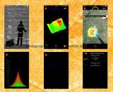 детектор золота 3D/детектор металла/детектор золота/ОН нелегально детектор металла/ОН нелегально блок развертки металла золота Detector/3D