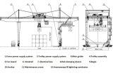 Fabricante montado do guindaste de pórtico do recipiente da viga de 40 toneladas trilho dobro