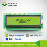 module méga de 2560 écrans LCD d'Arduino du caractère 16X2