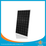 Mono comitato solare cristallino professionale del fornitore 265W/modulo solare