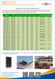 el panel solar policristalino/monocristalino de 150W del picovoltio de la célula con Ce/RoHS