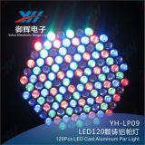 Licht van het hoge LEIDENE Brightness120*3W RGBW het Gegoten PARI van het Aluminium