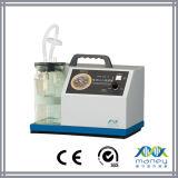 Medische Draagbaar absorbeert de Eenheid van de Zuiging met de Certificatie van Ce (yb-sxt-1A)