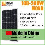panneau solaire 200W photovoltaïque mono pour l'usage à la maison