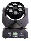 小型6X15W蜂目の段階のビームライトLED移動ヘッド照明