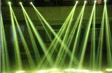 Faisceau lumineux 230W 7r d'endroit principal mobile de faisceau de la Chine Sharpy