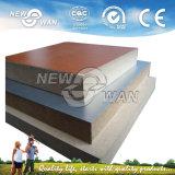 Двухлобный лист MDF меламина с ценой по прейскуранту завода-изготовителя для мебели