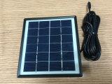 2W de Lader van het zonnepaneel voor Smartphone, het Licht van gelijkstroom