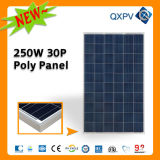 Панель Солнечных Батарей 30V 250W Поли