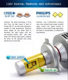 CREE Xhp50 Car Auto LED Headlamp H4 con Halogen Cutting Line