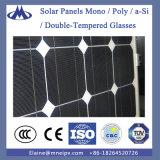 Mono comitato solare con vetro Tempered