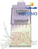 먼지 실험실 대중적인 배출 생물학 안전 증기 두건