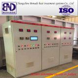 Hochtemperaturauto-Typ Widerstandsofen mit hohe Präzisions-Temperaturregler-System