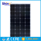 Alto Efficiency 100W Mono Solar Panel con Best Quality
