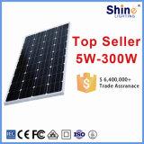 Panneau solaire monocristallin 150W pour système solaire