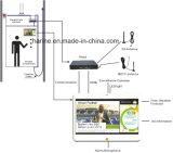 Van de Duim Monitor 18.5 de Adverterende Van verschillende media van de Lift