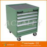 Büro-/Fabrik-Rolle Kobalt wir allgemeiner Datei-Hilfsmittel-Schrank