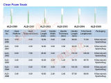Tiges antistatiques principales de Cleanroom de mousse