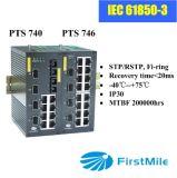 Interruptor Industrial Ethernet Modularizado Cumprindo os Padrões IEC61850-3 e IEEE 1613 para Subestação de Potência e Grade Inteligente