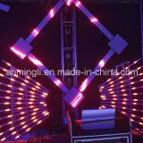 Striscia di illuminazione del LED