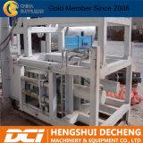 Linha de produção do bloco de gesso (sistema de controle hidráulico)