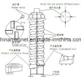 金の分離のための重力のネジ・シュートか螺線形のくせ取り機