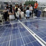 A eficiência elevada 5kw dirige o sistema solar do uso