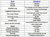 batería de 48V 20ah LiFePO4 para el reemplazo de plomo de SLA