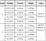 ブザーが付いている90mm LEDのアラームシグナルタワーライト、スタックシグナルタワーライト