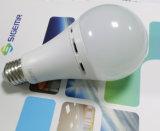 Luz Emergency recargable 7W 9W de la MAZORCA de la salvaguardia de batería LED