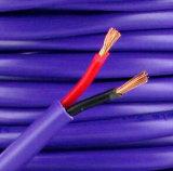 Câble hybride RG6+Cat5e pour CATV et application à la maison d'ordinateur