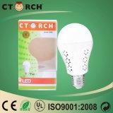 Lumière d'ampoule Emergency rechargeable en aluminium en plastique de l'ampoule E27 5W DEL de Ctorch