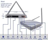 1port+4 근거리 통신망 Port+2 FXS+WiFi Gpon Ont 광섬유 Epon 전산 통신기